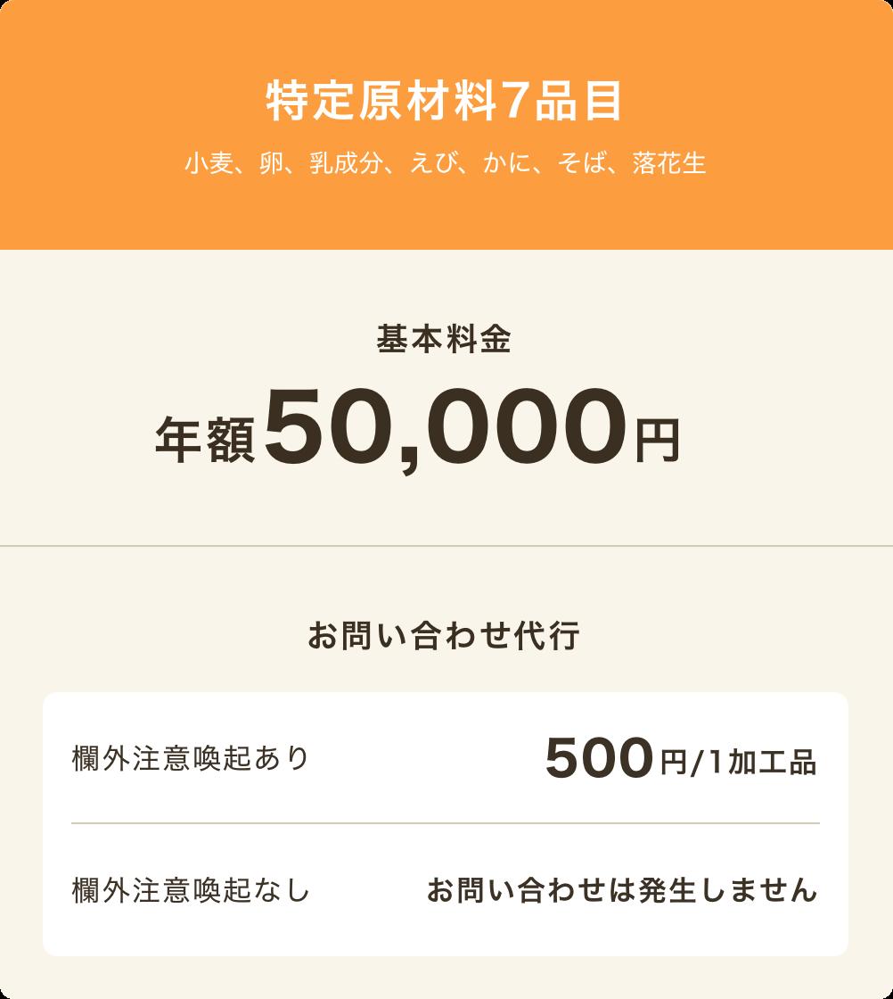 特定原材料7品目 年額50,000円