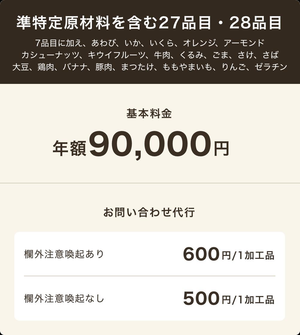 準特定原材料を含む27品目・28品目 年額90,000円